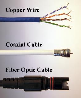 photo of home connections