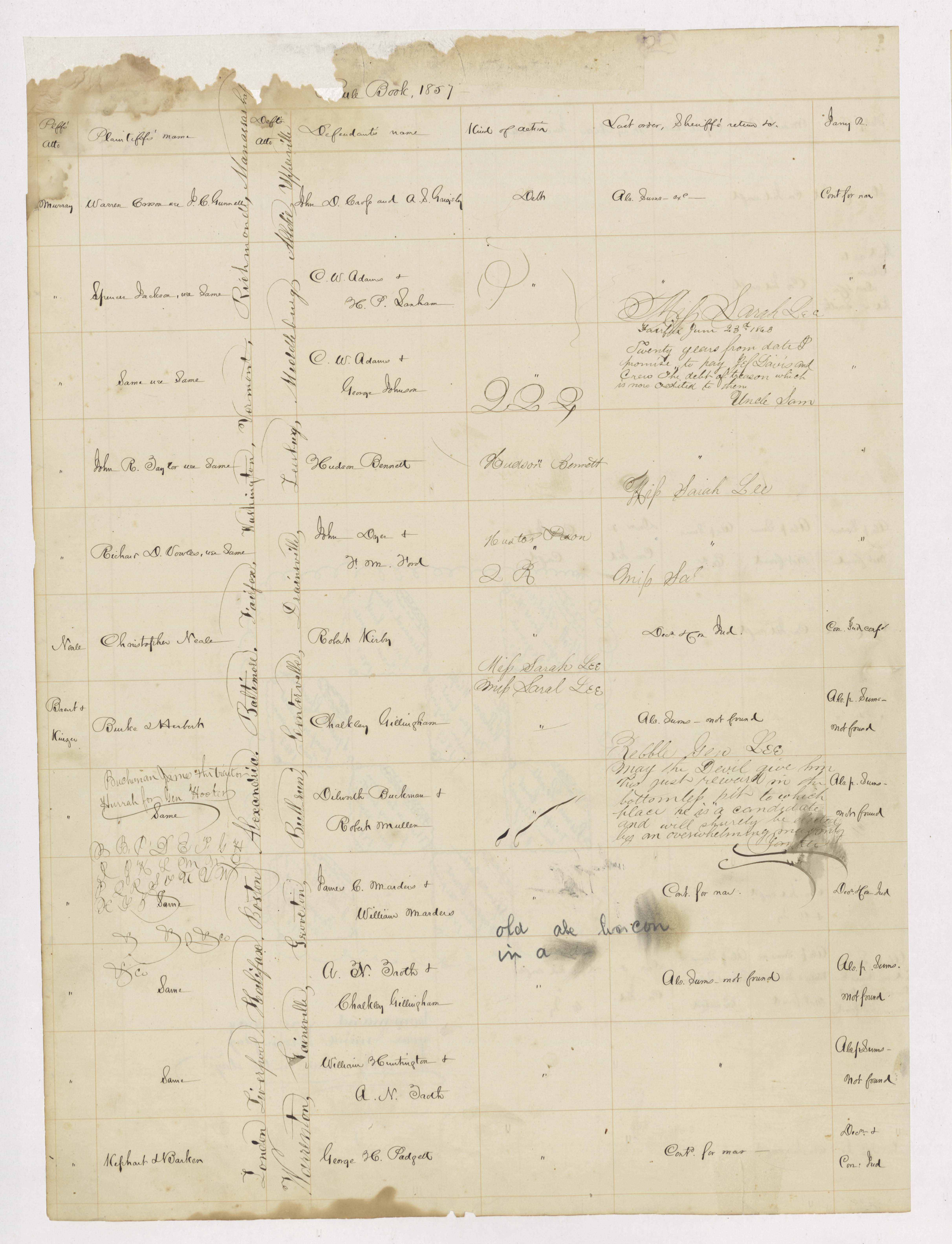 Docket book page with Civil War-era graffiti