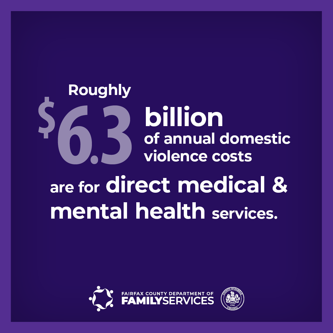 Domestic Violence Awareness Month graphic Roughly $6.3 billion of annual domestic violence costs are for direct medical & mental health services.