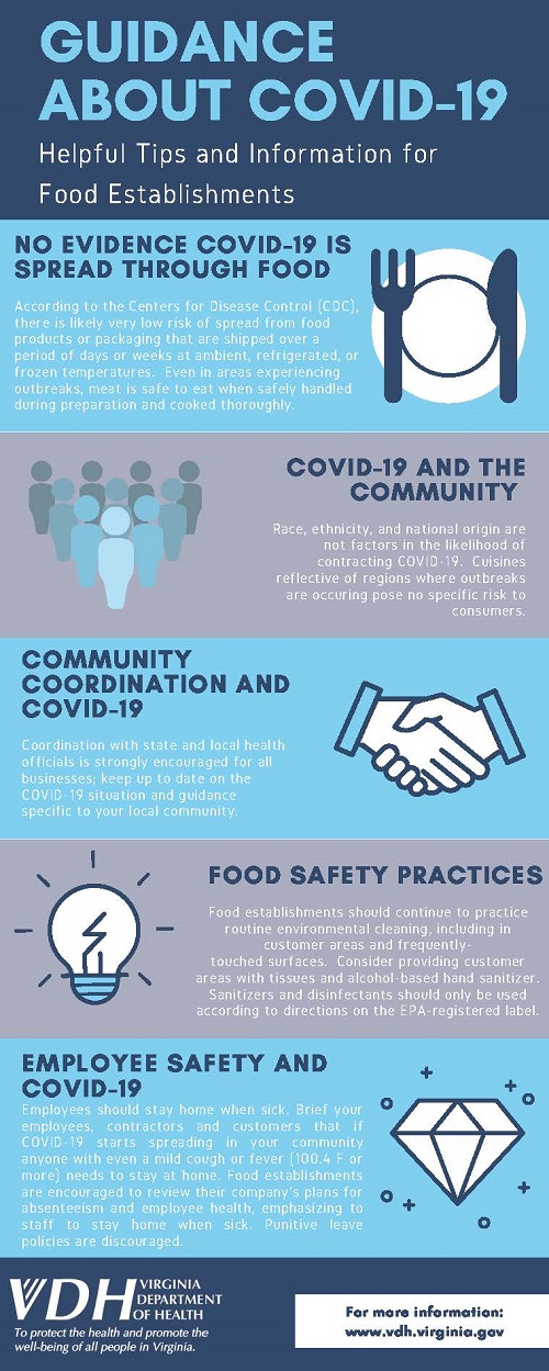 COVID-19 information for food establishments