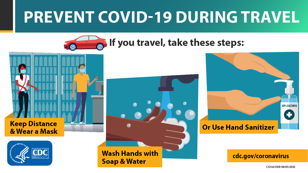 Prevent COVID when traveling