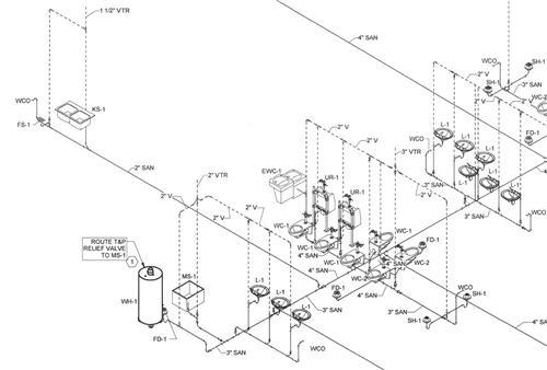 Plumbing Riser Diagrams