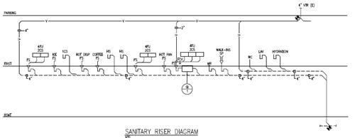 Plumbing Riser Diagrams Land Development Services
