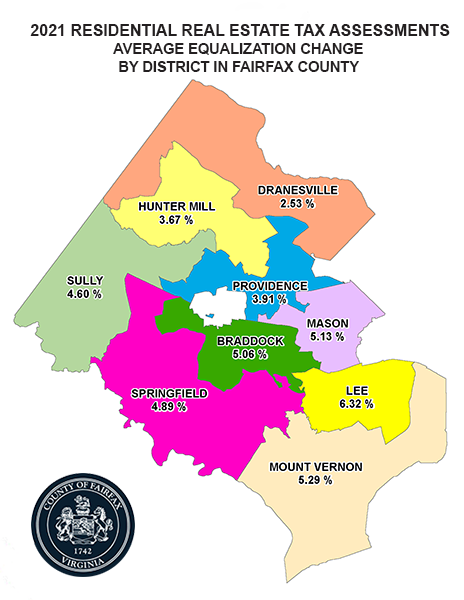 2021 residential real estate average equalization changes by district