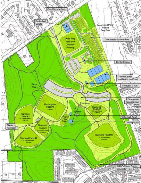 Park Authority Park Authority
