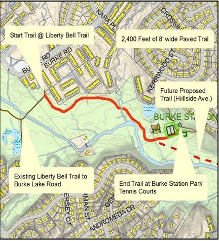 Pohick Stream Valley Trail Improvements Set to Begin in Burke Station Park