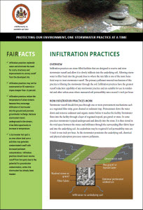 Infiltration Practices Fact Sheet cover