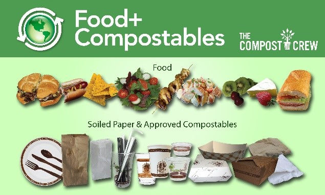food compostables art 1