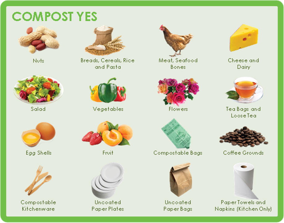 Composting Yes