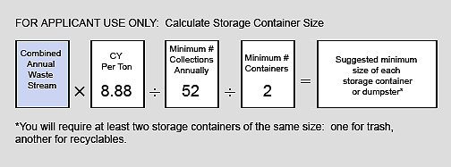 To calculate storage container size, multiply your combined annual waste stream by 8.88 cubic yards per ton. Then, divide by the number of collections annually. Divide again by the number of containers. This equals the suggested minimum size of each storage container or dumpster. You will require at least two storage containers of the same size. One will be for trash and the other will be for recyclables.
