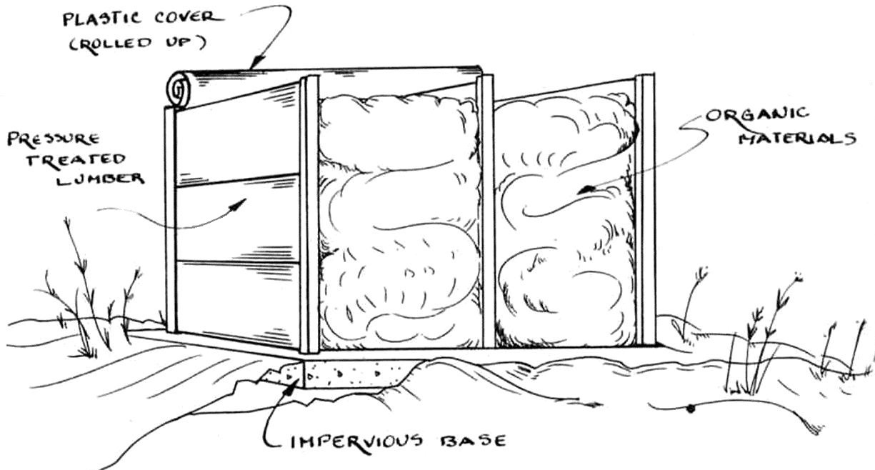 Figure 6: Illustration of two-bin compost unit