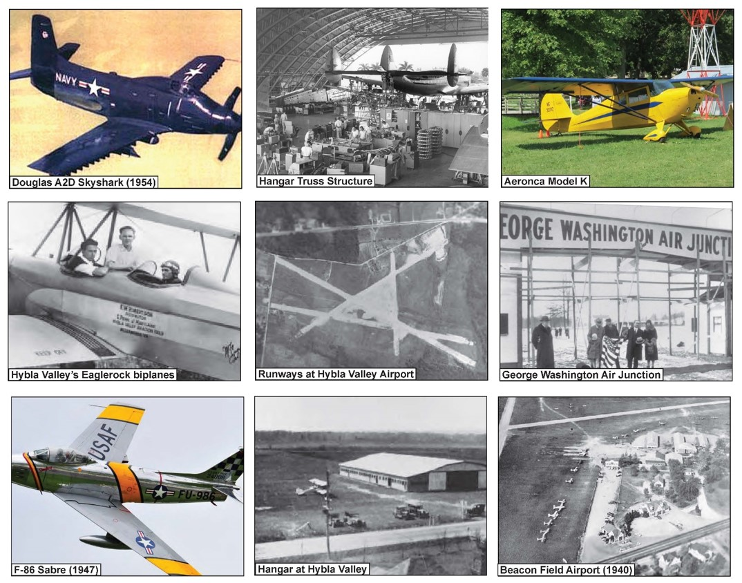 Aviation & Military example
