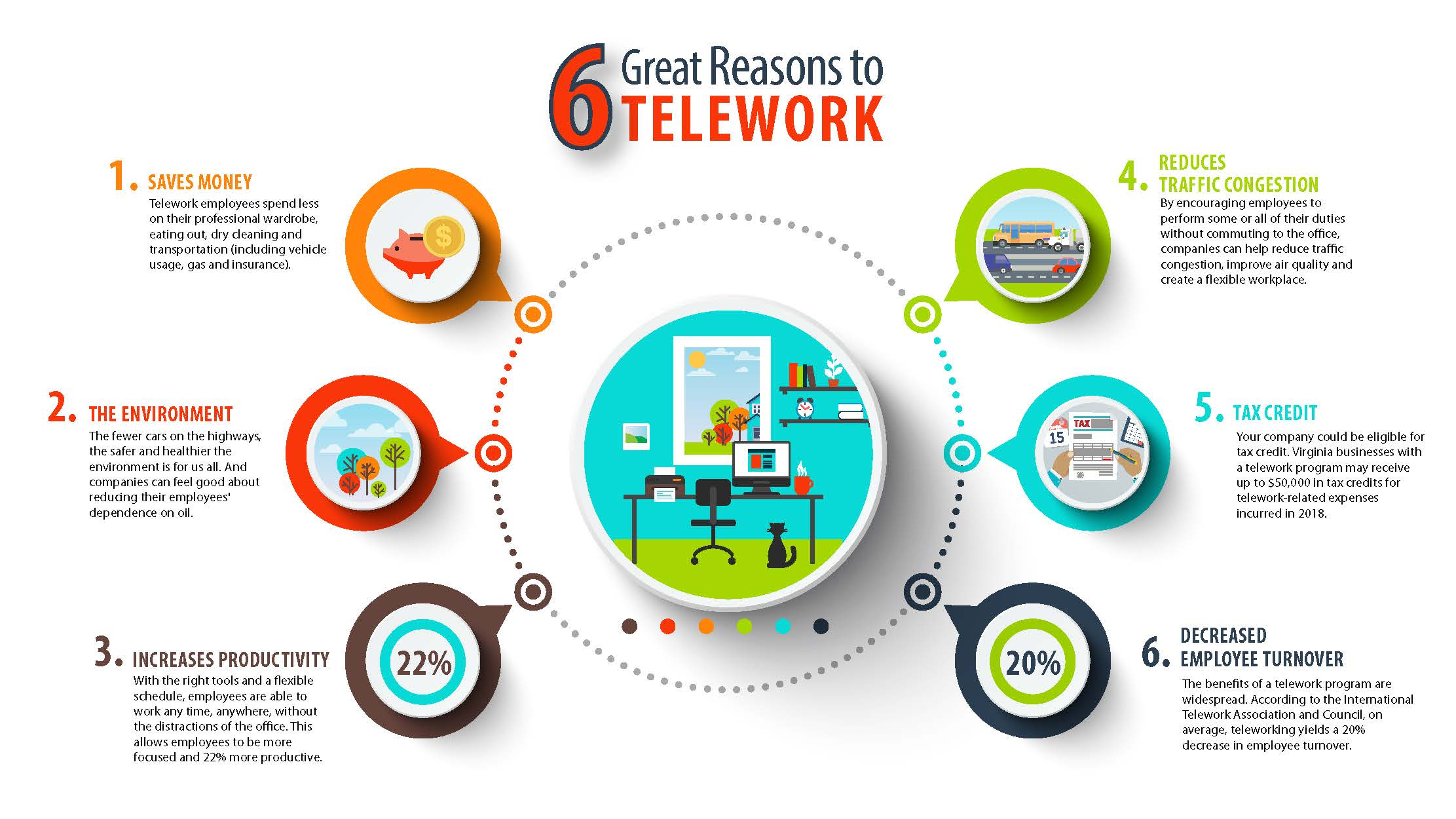 benefits of implementing telecommuting in the Global workplace analytics is a research-based consulting firm that helps organizations quantify the impact of workplace change on productivity, employee well-being, and other critical people and business metrics.